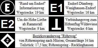 Wanderwege SGV Endorf.jpg